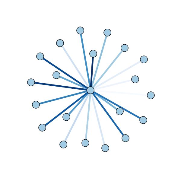 Edge Colormap — NetworkX 1 10 documentation