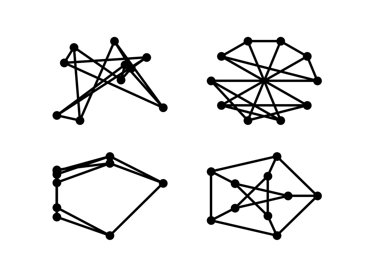 Tutorial — NetworkX 2 0 documentation