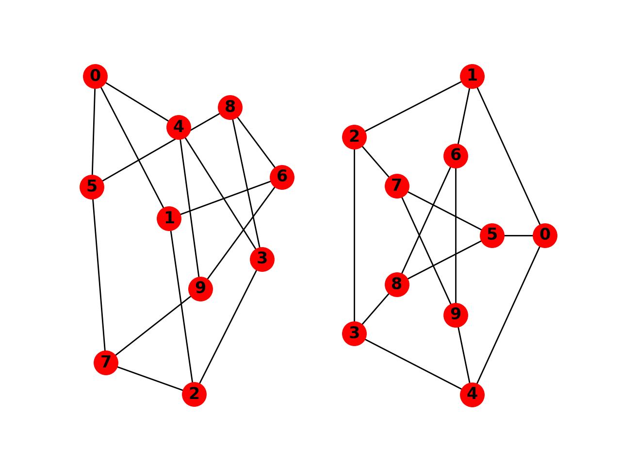 Tutorial — NetworkX 2 2 documentation