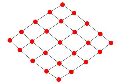Examples — NetworkX 2 2 documentation