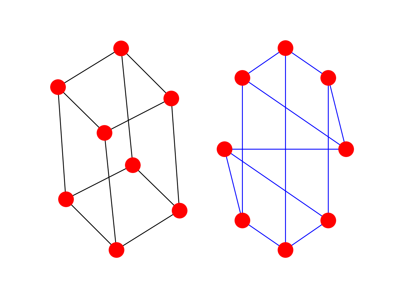 Introduction — NetworkX 2 2 documentation