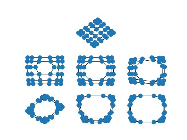 Spectral Embedding — NetworkX 2 3 documentation