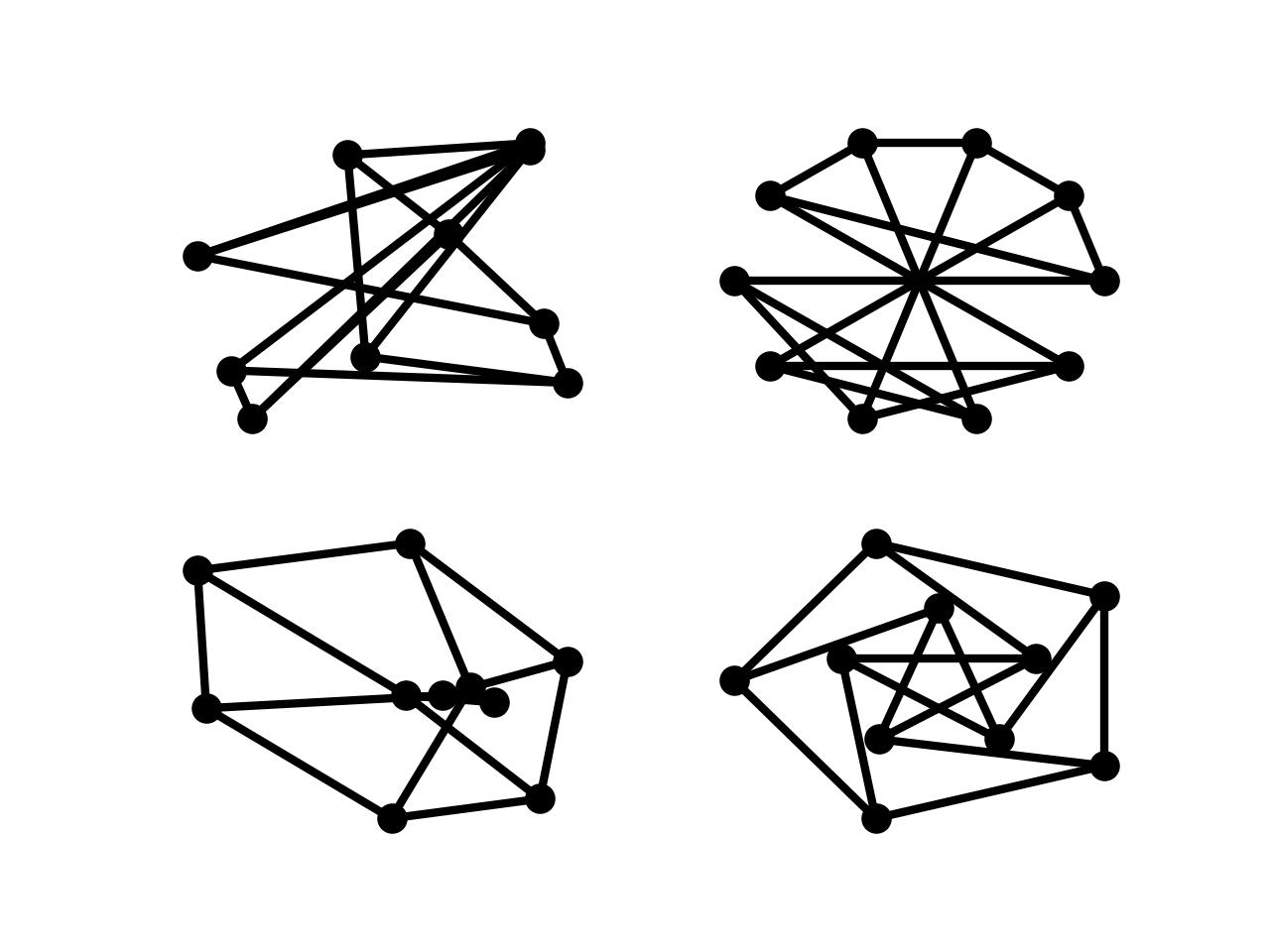 tutorial  u2014 networkx 2 2 documentation